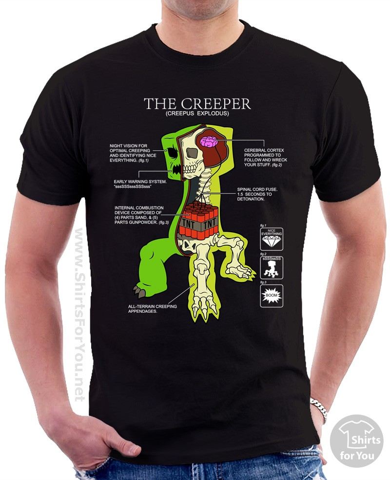 Minecraft Creeper Anatomy T Shirt